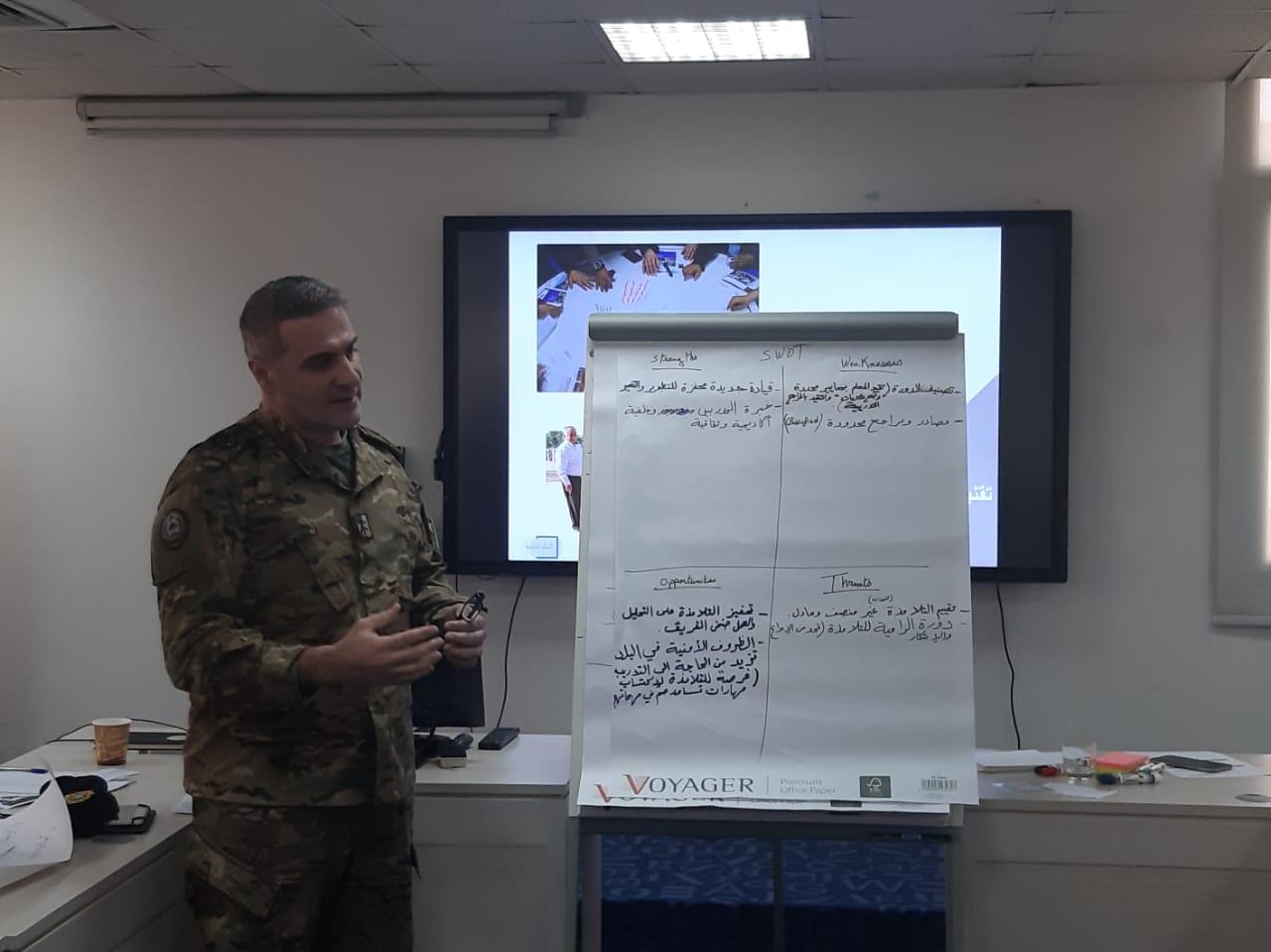 تقنيات التعلم الناشط (1)