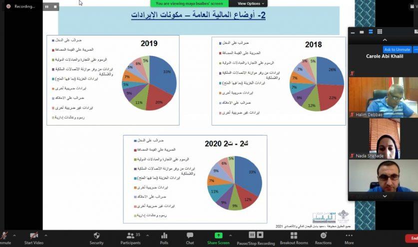 Budget 2022 circular 4